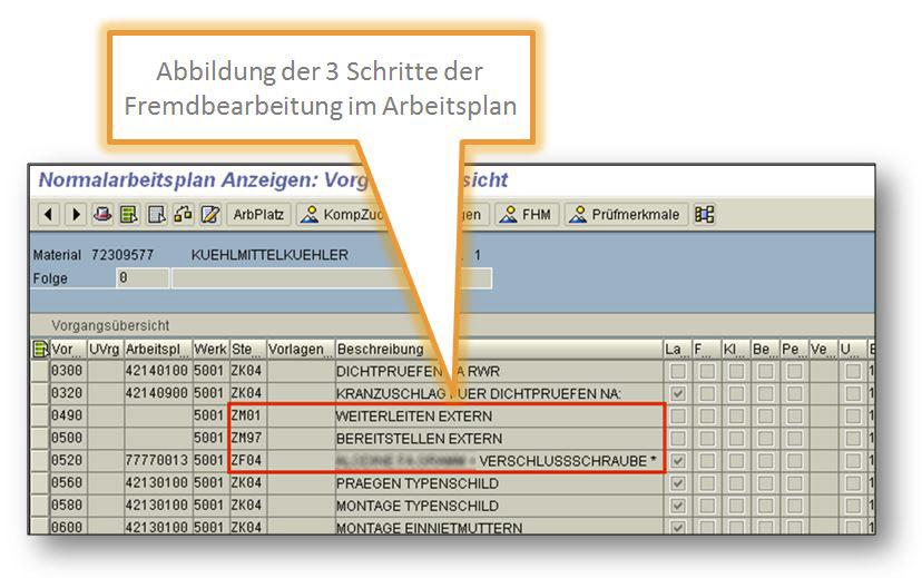 Fremdbearbeitung in SAP: externe Zuarbeiten in SAP
